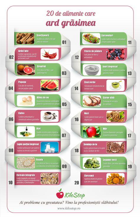 8 beneficii potențiale de pulbere de lecitină de soia