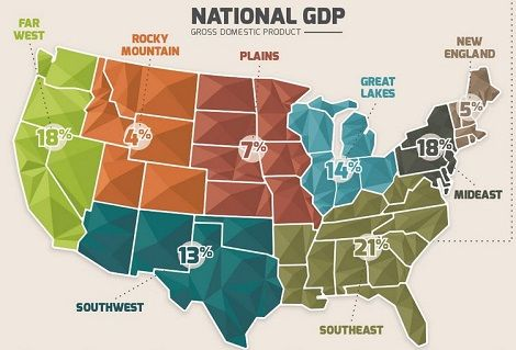What Does Each Region Of The Us Have To Offer To The Gdp In This Helpful Infographic The Major Industries Are Explained And You Can See How Each