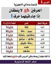 تعلم اللغة الانجليزية للاطفال Google Search In 2020 English Language Learning Grammar English Phonics English Language Learning