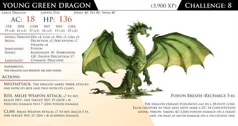 Dragon Green Young By Almega 3 Monster Cards Dungeons And Dragons Homebrew Dungeons And Dragons