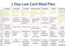 low carb diet menu pdf