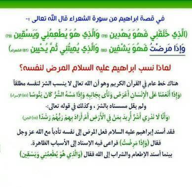 Pin By Essam Sayed Mohamed On لمسات بيانيه Quran Tafseer Paris France Quran