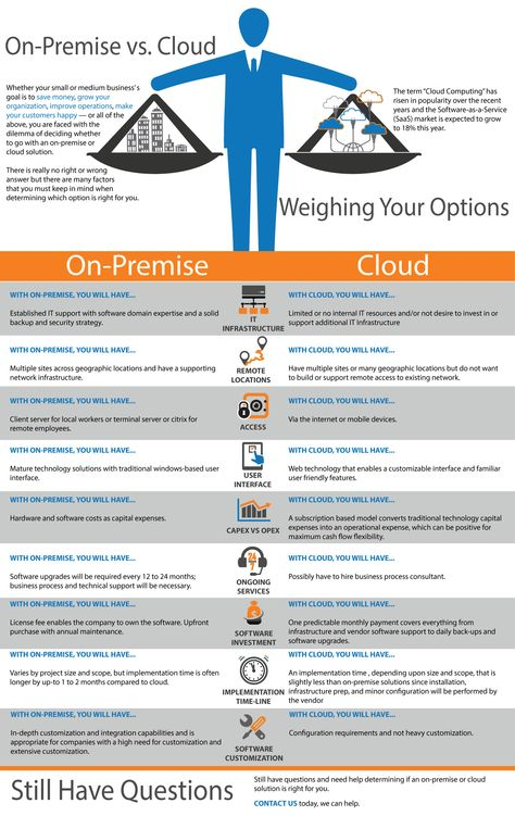 Weighing your options:  Cloud ERP vs. On-Premise