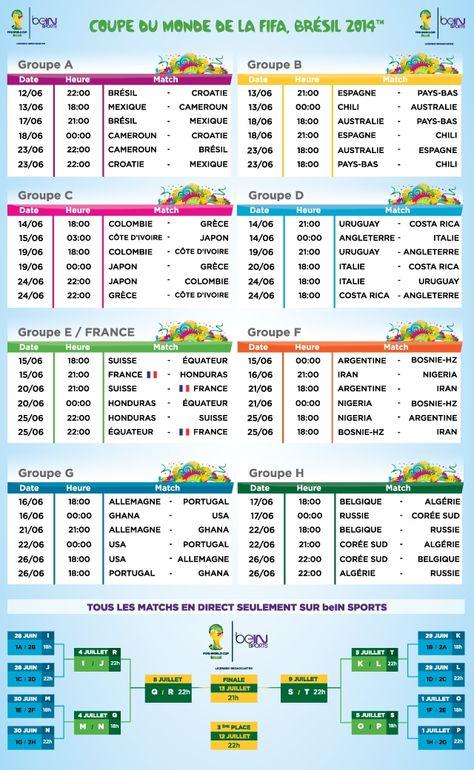 Programme complet des matchs de la Coupe du Monde 2014 diffusés sur beIN Sports