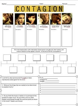 Contagion Movie Sheet Updated Movies Blockbuster Film Student Learning