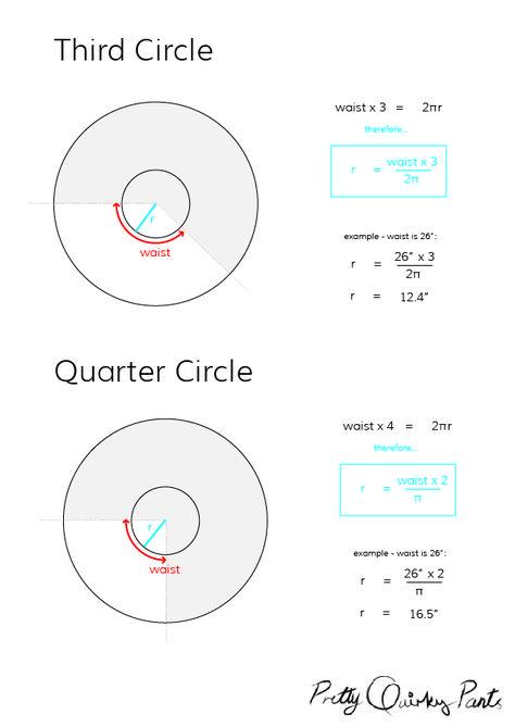 DIY Tips: Circle Skirt Formulas – Half, Third and Quarter: # Diagram & Formula for A Full Circle Skirt & Half Circle Skirt