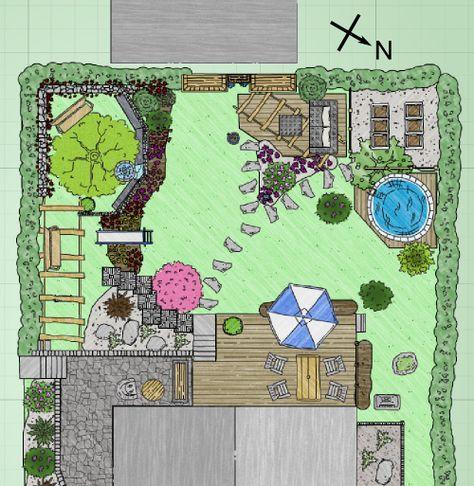 breiter, kurzer Garten Habt ihr Anregungen zu meiner Planung