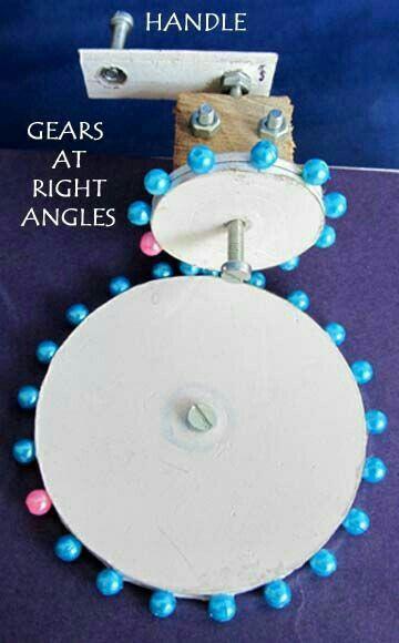 Pin De Boei Online En Science Maquetas De Maquinas Simples Maquinas Simples Para Niños Ciencia Para Niños