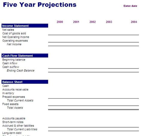 Five Years Business Projections Accounting Forms Pinterest - free profit and loss template for self employed