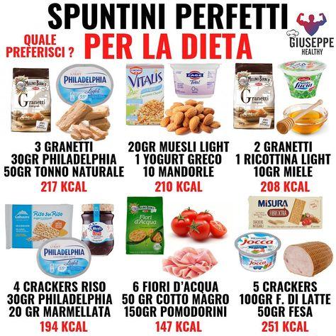 dieta senza fame e conveniente
