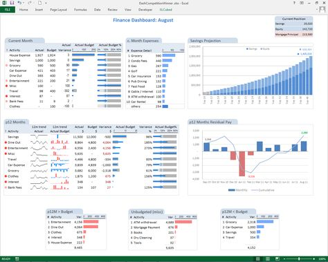 Best Dashboard Reports Images On   Dashboard Reports