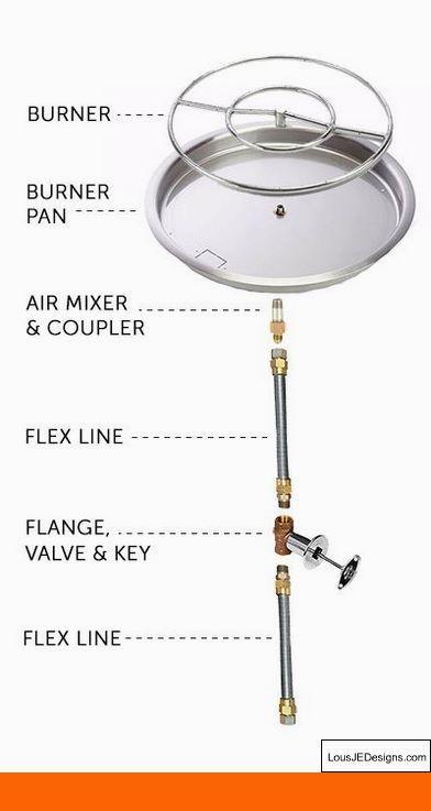Steel Fire Pit Bowl Lowes Tip 29694426 Deckwithfirepit