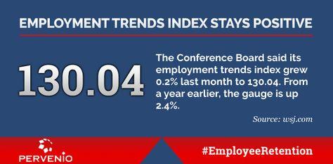 U S Employment Indicators Grew Slightly In January Suggesting