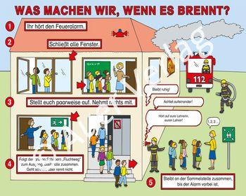 Feuer Brandschutz Feuerwehr In Der Grundschule In 2020 Brandschutz Feuerwehr Kinder Feuerwehr