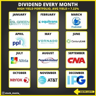 Dividend Every Month Investing For Beginners Dividend Investing Investing Finance Investing