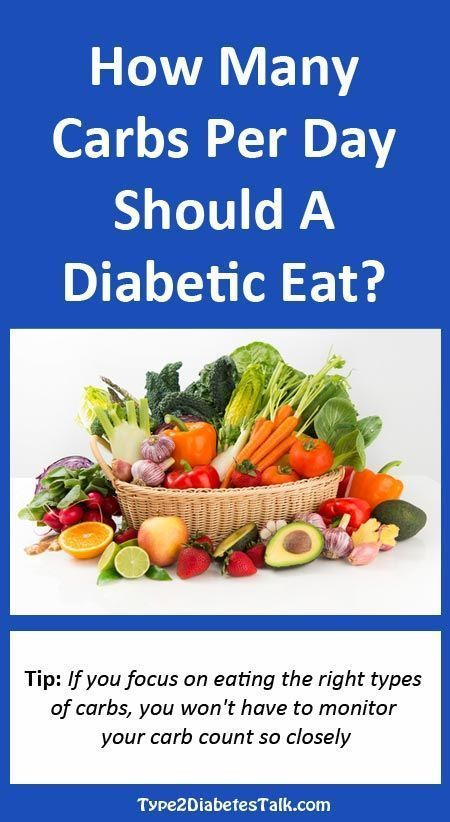 How Many Carbs Per Day Should A Diabetic Eat In 2021 Diabetic Diet Recipes Diabetic Meal Plan Diabetic Cooking