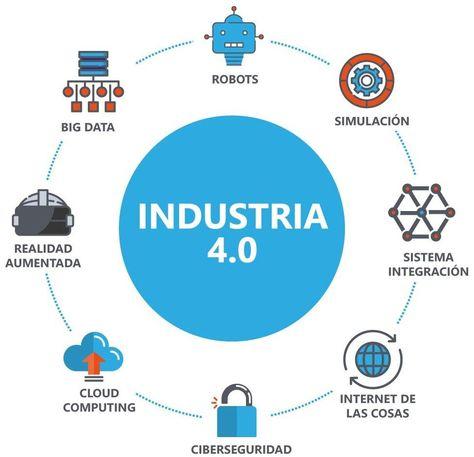 La Nueva Revolución Industrial pasa por la transformación del parque industrial español hacia el 4.0, una industria inteligente e interconectada.