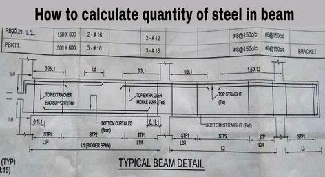 Calculate Steel Quantity in Beam | Steel Quantity Formula