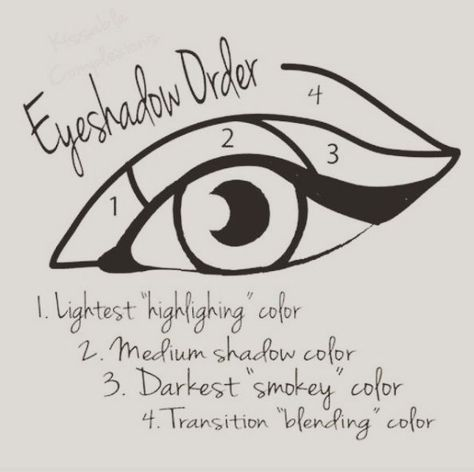 Check this out to see a tutorial on how to make a smoky eye work. Check this out to see a tutorial on how to make a smoky eye work. Check this out to see a tutorial on how to make a smoky eye work. Younique Eyeshadow, Makeup Tips Eyeshadow, Eyeshadow Guide, How To Apply Eyeshadow, Eyeshadow Steps, Makeup Younique, Eyeshadow Palette, Eyeshadows, Eyeshadow Tutorials