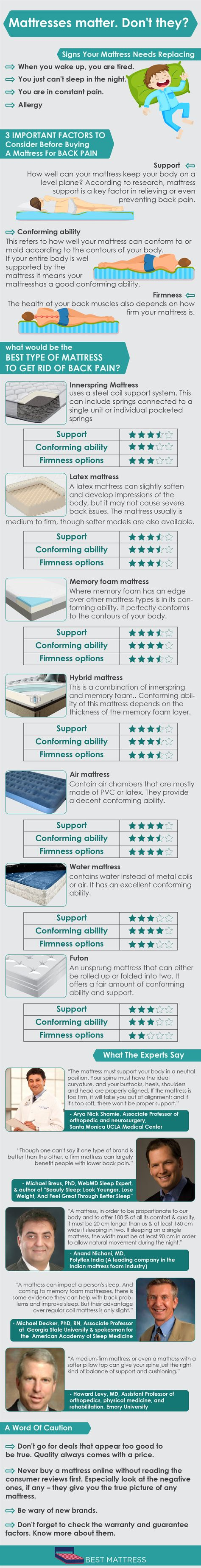 278 best how to buy beds mattresses and sleep aids images on