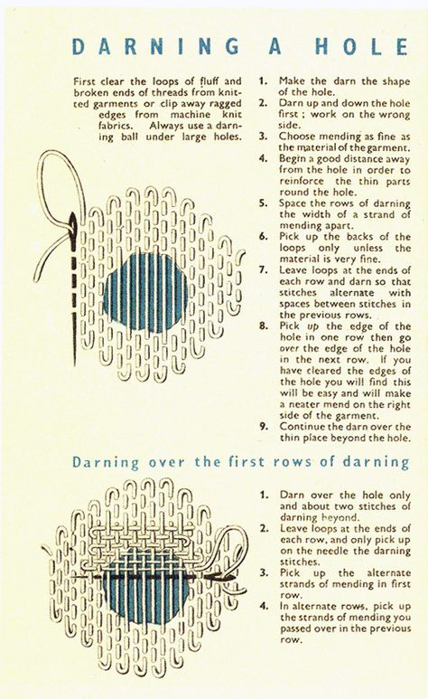 In today's culture of disposable fashion, the simple art of basic darning and mending has been all but forgotten. But, thanks to a recent question from my BFF about fixing a hole in a garment, I st...