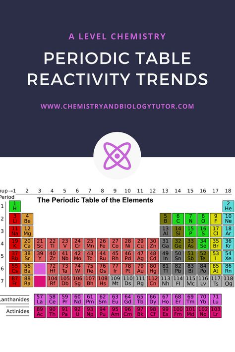 Pin by fred dinsmore on science stuff pinterest chemistry and pin by fred dinsmore on science stuff pinterest chemistry and periodic table urtaz Image collections