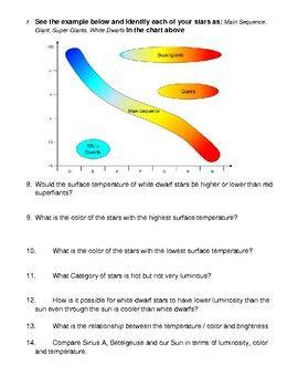 Hr Diagram Answer Key Worksheets - Kiddy Math