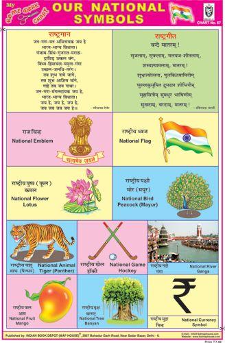 Our National Symbols National Symbols Charts For Kids General Knowledge For Kids
