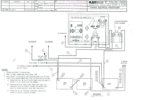 winnebago wiring diagram pictures wiring diagram wiring