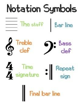 Musical Symbols Basics- Poster Pack for Bulletin Boards This poster pack includes 7 posters with basic music symbols PERFECT for. Music Theory Lessons, Music Theory Worksheets, Basic Music Theory, Music Note Symbol, Music Symbols, Music Basics, Piano Lessons For Kids, Music Chords, Piano Music