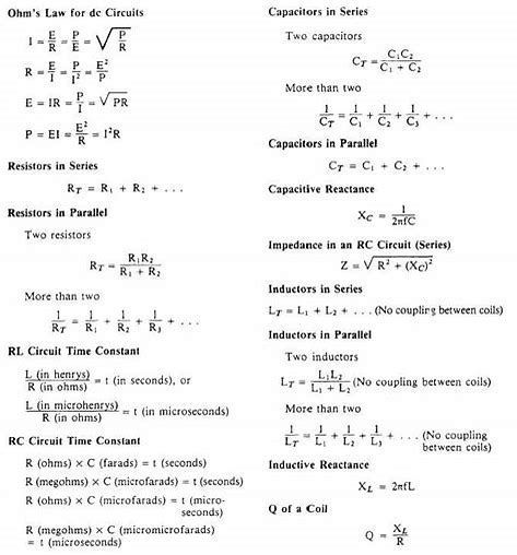 Image Result For Electronic Formulas Cheat Sheet Algebra