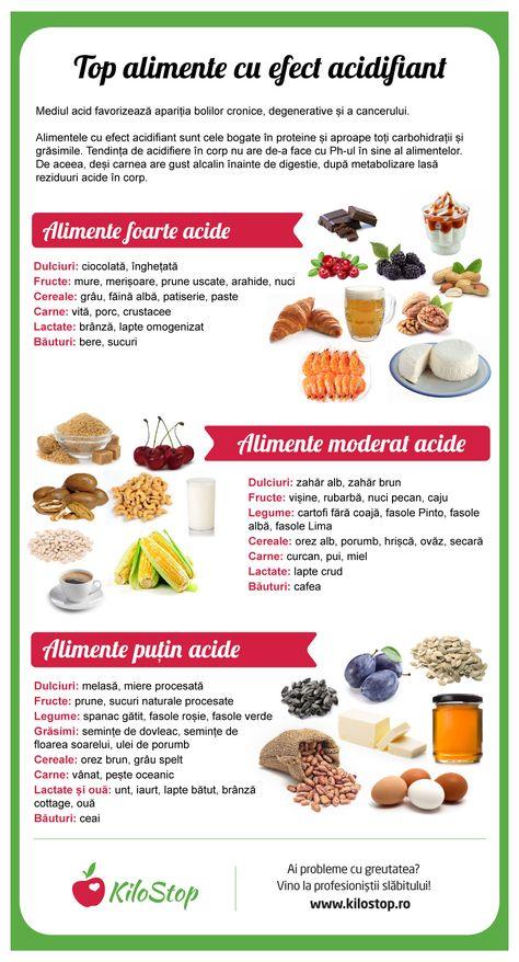slăbește și mănâncă în continuare zahăr