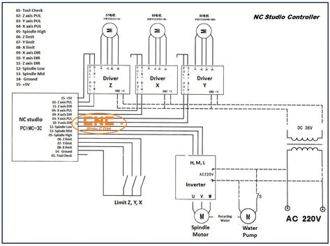 Thng s k thut servo motor 86hbm80 1000 linh kin cnc thng s k thut servo motor 86hbm80 1000 linh kin cnc pinterest cnc asfbconference2016 Choice Image
