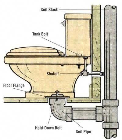 Modern Bathroom Design Modern Bathroom Design Bathroom Design Luxury Modern Bathroom
