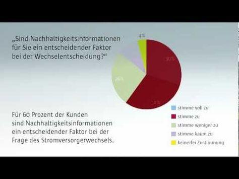 BearingPoint - Nachhaltigkeitsstudie Energieversorgung 2011/2012 - Teil 2