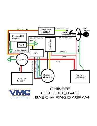 Chinese Atv Wiring Diagram : chinese, wiring, diagram, Manuals, Chinese, Parts, 50cc,