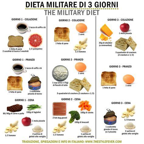 piano di dieta militare giorno 10
