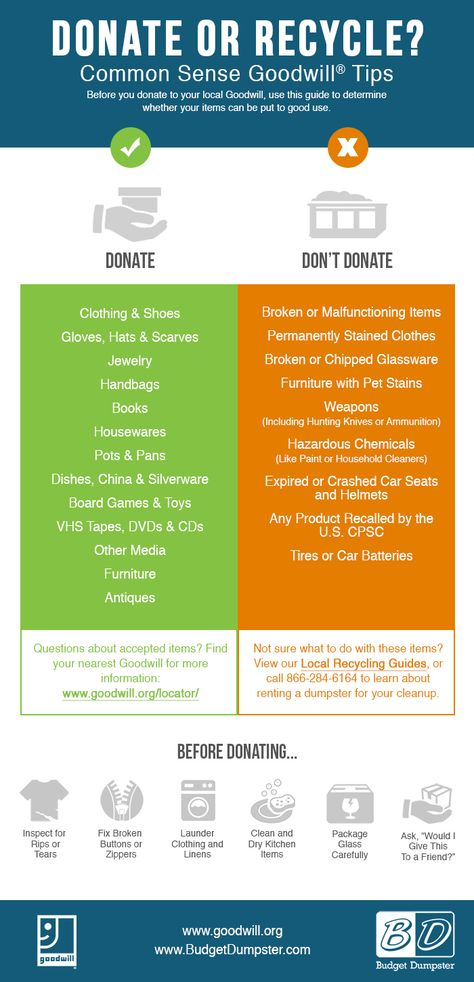 What Not To Donate To Goodwill Infographic Goodwill Donations