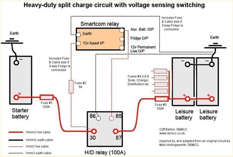 12 volt wiring diagram 12 volt pinterest diagram cheapraybanclubmaster Image collections