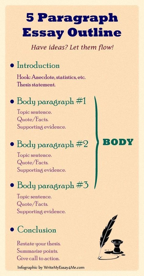20 Infographic That Will Teach You How To Write An Essay Like A Pro Writing Skill Tip Life Contest Free 2019