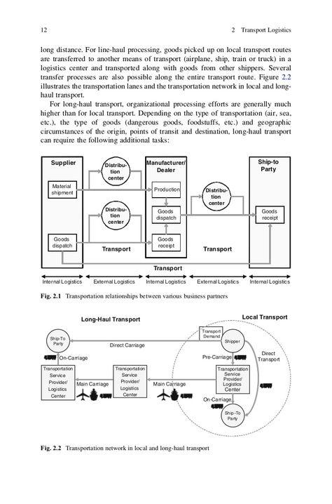 Organizational Structure Example ERP Training Concepts Pinterest - best of business blueprint sap co