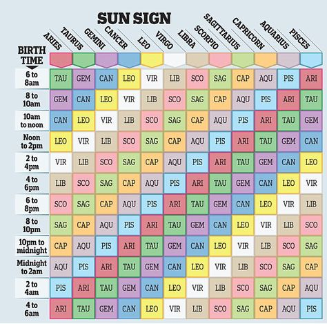 What your other star sign reveals, by OSCAR CAINER