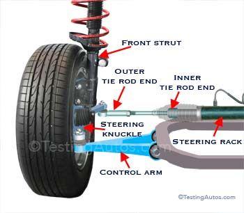 Tie Rod Diagram Automotive Mechanic Automotive Repair Car Maintenance