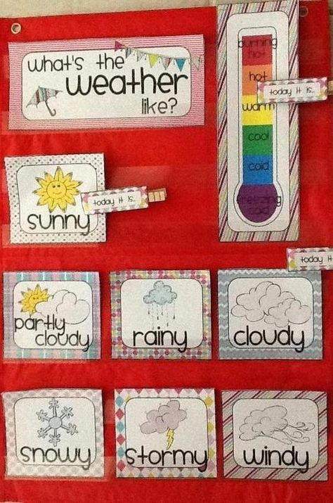 Weather Chart - would be cute to have a month calander to put weather stickers on each day and count/graph how many days were sunny, cloudy, etc