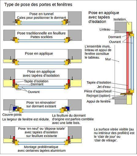 Coupe Carreaux Canape Palettes Porte Fenetre Coupe Carreaux Fenetre