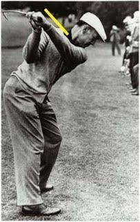 Selecting the Right Golf Club | Golf Clubs | Ben hogan golf