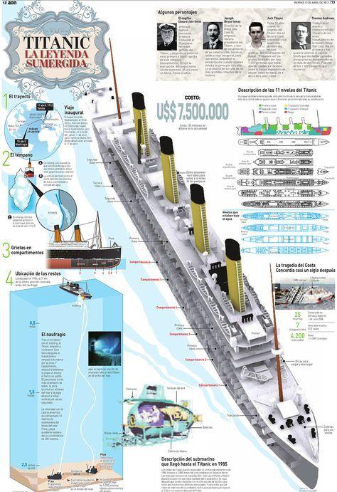 54 Titanic Ideas Titanic Titanic Ship Titanic History