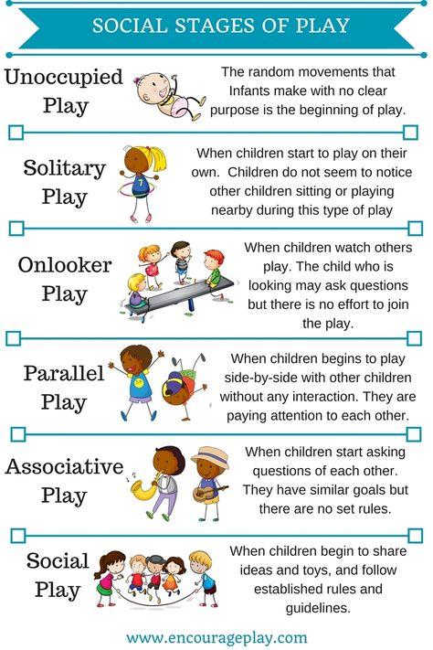 140 best Parenting - Child Development images on Pinterest | Parenting,  Toddler development and 5th grade teachers