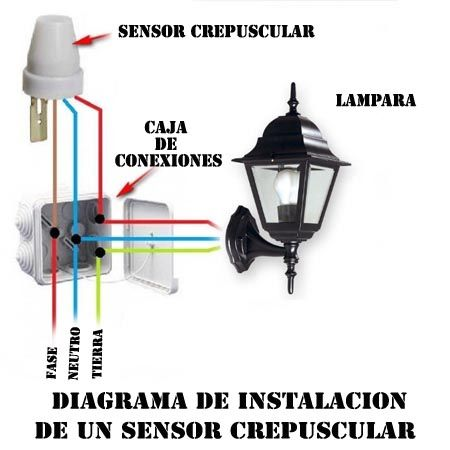 Diagrama De Instalacion De Un Sensor Crepuscular Imagenes De Electricidad Electricidad Diagrama De Instalacion Electrica