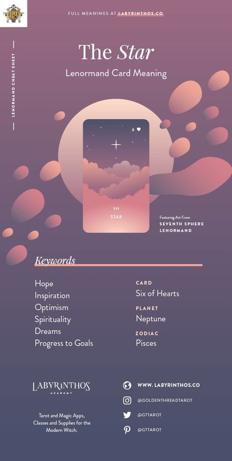 The Star Lenormand Card Meaning and Combinations – Labyrinthos